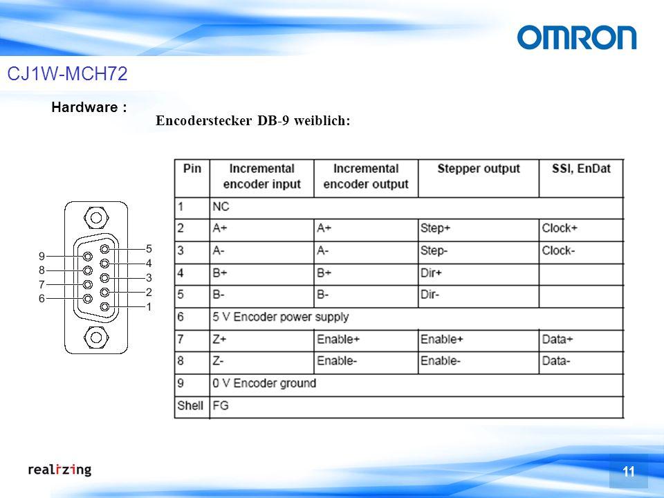 11 CJ1W-MCH72 Hardware : Encoderstecker DB-9 weiblich: