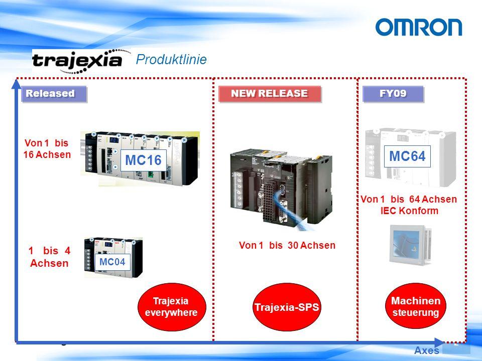 13 CJ1W-MCH72 BASIC BEFEHLE IM CJ1-MCH72 Der CJ1-MCH72 unterstützte die gleichen Basic Befehle wie der TJ1-MC__Ausnahme: Fehlende Befehle im MCH72 Die Befehle beziehen sich alle auf das Kommunikationsmodul: - ETHERNET - HLM_COMMAND - HLM_READ - HLM_WRITE - HLS_NODE - SETCOM - PROFIBUS - DEVICENET - CAN_CORT - COMMSTYPE - COMMSERROR