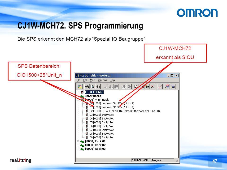 47 CJ1W-MCH72. SPS Programmierung Die SPS erkennt den MCH72 als Spezial IO Baugruppe SPS Datenbereich: CIO1500+25*Unit_n CJ1W-MCH72 erkannt als SIOU