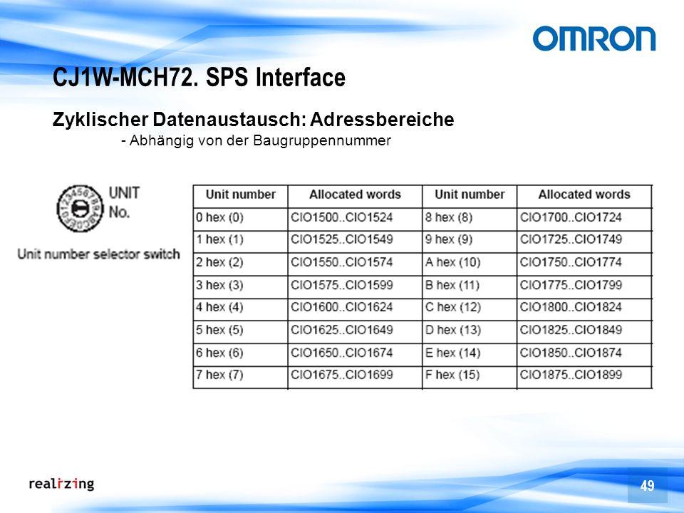 49 CJ1W-MCH72. SPS Interface Zyklischer Datenaustausch: Adressbereiche - Abhängig von der Baugruppennummer
