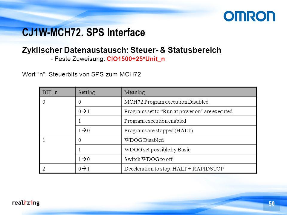 50 CJ1W-MCH72. SPS Interface Zyklischer Datenaustausch: Steuer- & Statusbereich - Feste Zuweisung: CIO1500+25*Unit_n Wort n: Steuerbits von SPS zum MC