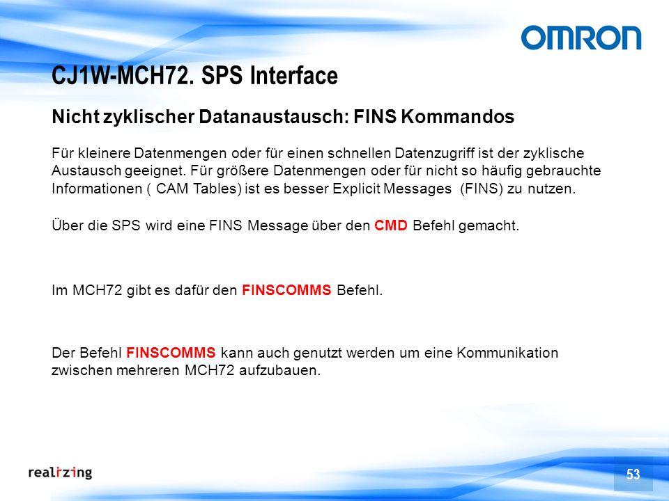 53 CJ1W-MCH72. SPS Interface Nicht zyklischer Datanaustausch: FINS Kommandos Für kleinere Datenmengen oder für einen schnellen Datenzugriff ist der zy