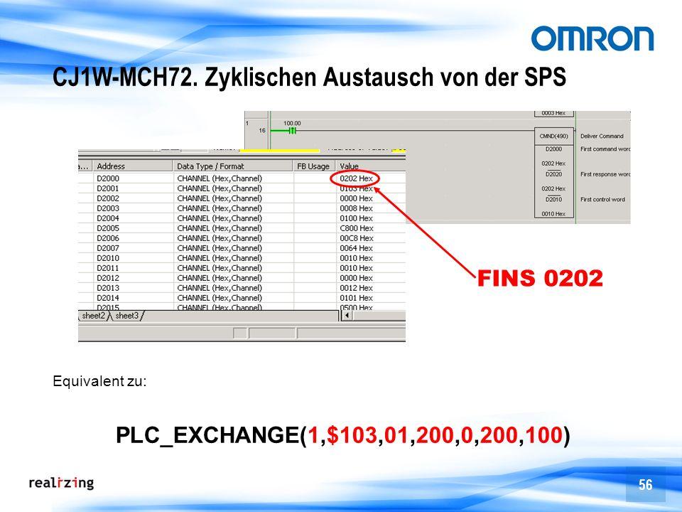 56 Equivalent zu: PLC_EXCHANGE(1,$103,01,200,0,200,100) FINS 0202 CJ1W-MCH72. Zyklischen Austausch von der SPS