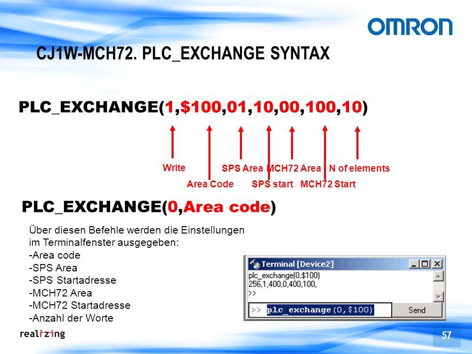 57 CJ1W-MCH72. PLC_EXCHANGE SYNTAX PLC_EXCHANGE(1,$100,01,10,00,100,10) Write Area Code SPS Area SPS start MCH72 Area MCH72 Start N of elements PLC_EX
