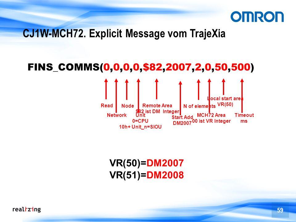 59 CJ1W-MCH72. Explicit Message vom TrajeXia FINS_COMMS(0,0,0,0,$82,2007,2,0,50,500) Read Network Node Unit 0=CPU 10h+ Unit_n=SIOU Remote Area $82 ist