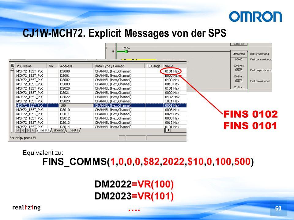 60 CJ1W-MCH72. Explicit Messages von der SPS Equivalent zu: FINS_COMMS(1,0,0,0,$82,2022,$10,0,100,500) DM2022=VR(100) DM2023=VR(101) …. FINS 0102 FINS