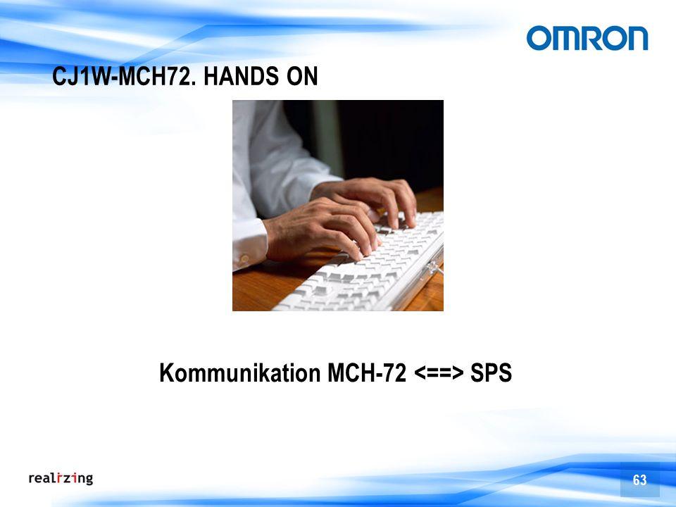 63 CJ1W-MCH72. HANDS ON Kommunikation MCH-72 SPS