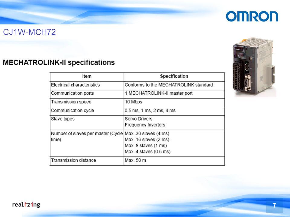 48 CJ1W-MCH72.
