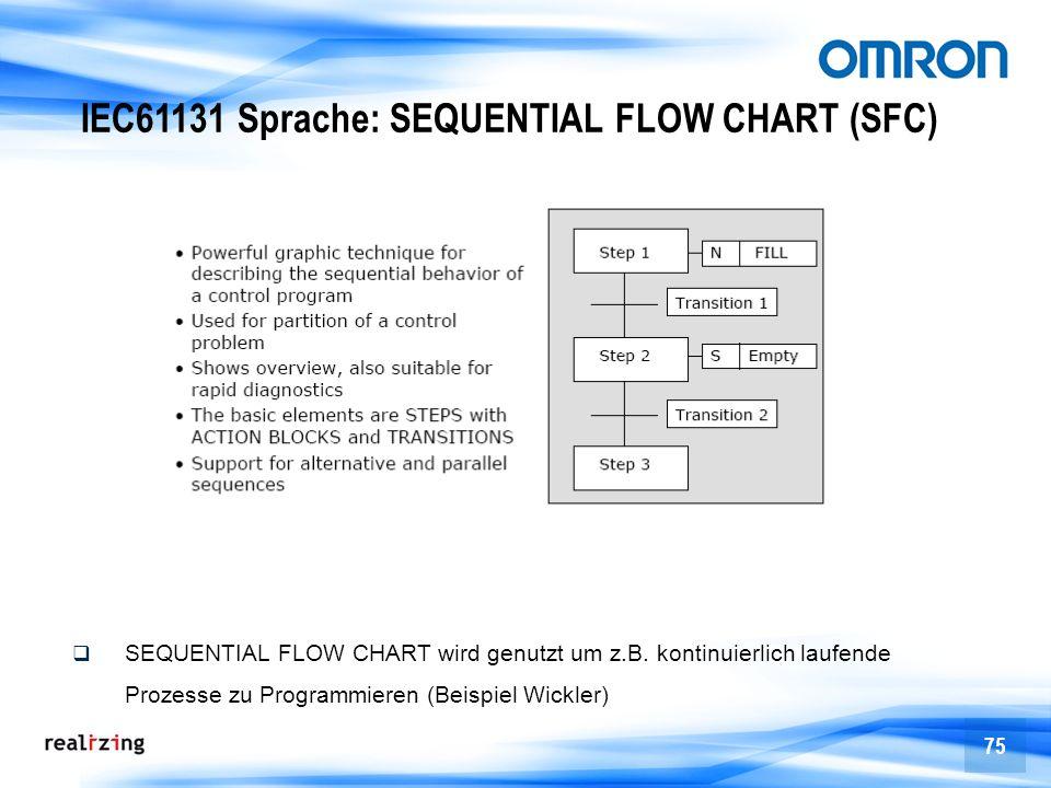75 IEC61131 Sprache: SEQUENTIAL FLOW CHART (SFC) SEQUENTIAL FLOW CHART wird genutzt um z.B. kontinuierlich laufende Prozesse zu Programmieren (Beispie