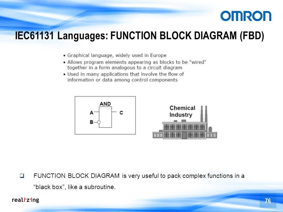 76 IEC61131 Languages: FUNCTION BLOCK DIAGRAM (FBD) FUNCTION BLOCK DIAGRAM is very useful to pack complex functions in a black box, like a subroutine.