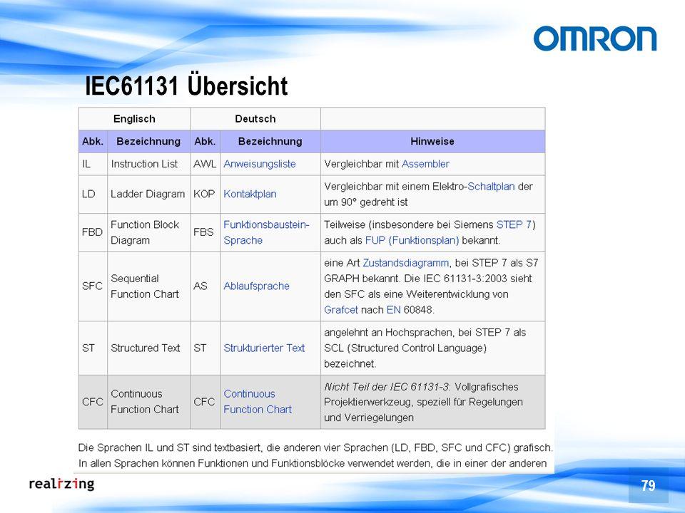79 IEC61131 Übersicht