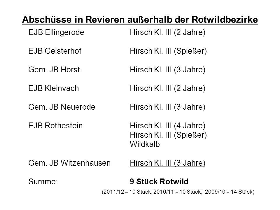 Abschüsse in Revieren außerhalb der Rotwildbezirke EJB EllingerodeHirsch Kl. III (2 Jahre) EJB GelsterhofHirsch Kl. III (Spießer) Gem. JB HorstHirsch