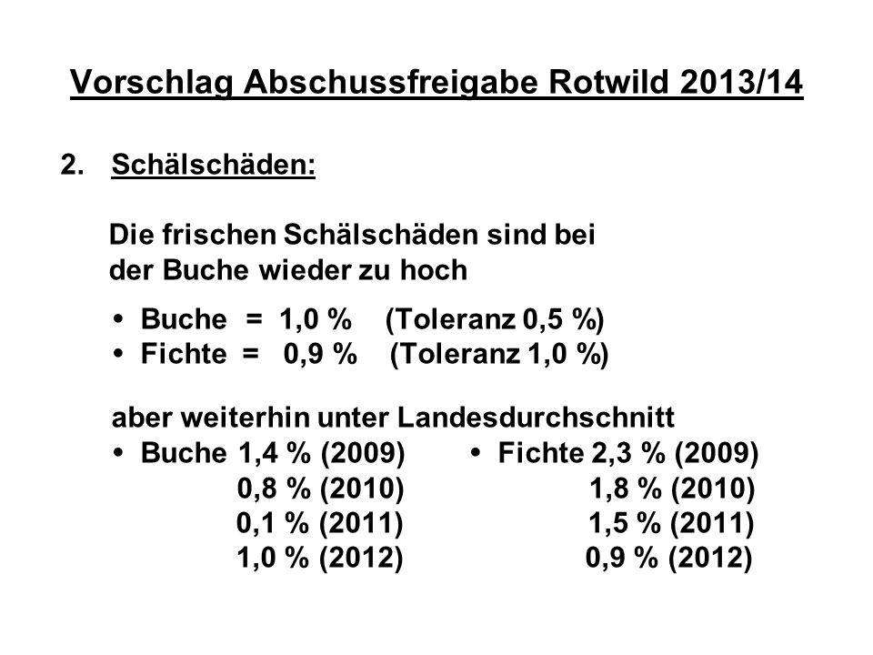 Vorschlag Abschussfreigabe Rotwild 2013/14 2.Schälschäden: Die frischen Schälschäden sind bei der Buche wieder zu hoch Buche = 1,0 % (Toleranz 0,5 %)