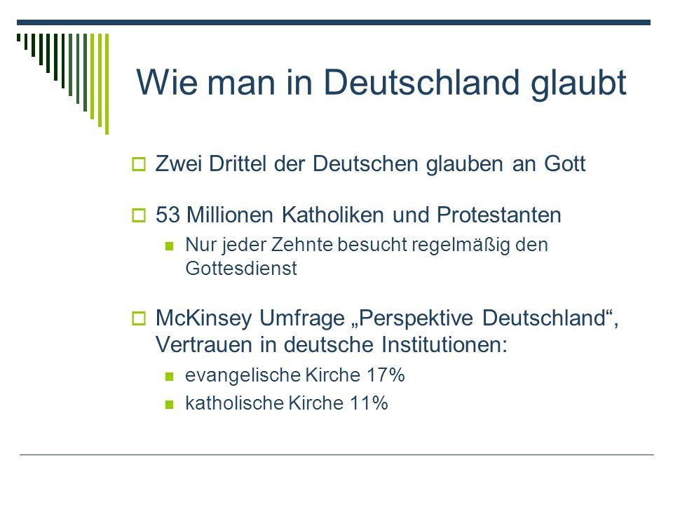 Wie man in Deutschland glaubt Zwei Drittel der Deutschen glauben an Gott 53 Millionen Katholiken und Protestanten Nur jeder Zehnte besucht regelmäßig den Gottesdienst McKinsey Umfrage Perspektive Deutschland, Vertrauen in deutsche Institutionen: evangelische Kirche 17% katholische Kirche 11%