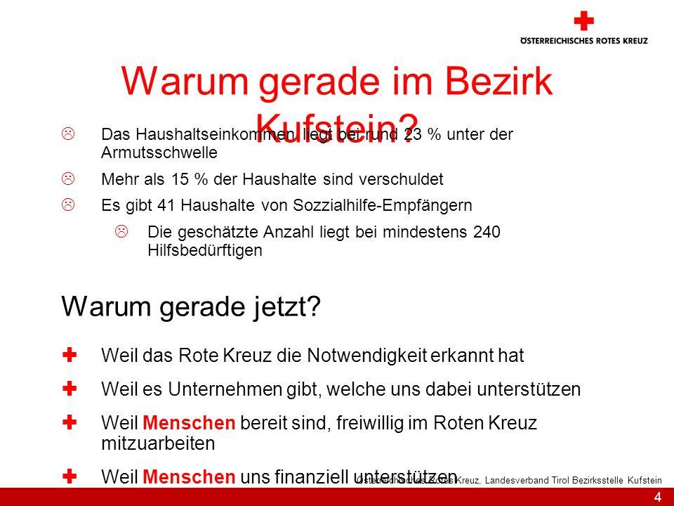4 Österreichisches Rotes Kreuz, Landesverband Tirol Bezirksstelle Kufstein Warum gerade im Bezirk Kufstein? Das Haushaltseinkommen liegt bei rund 23 %