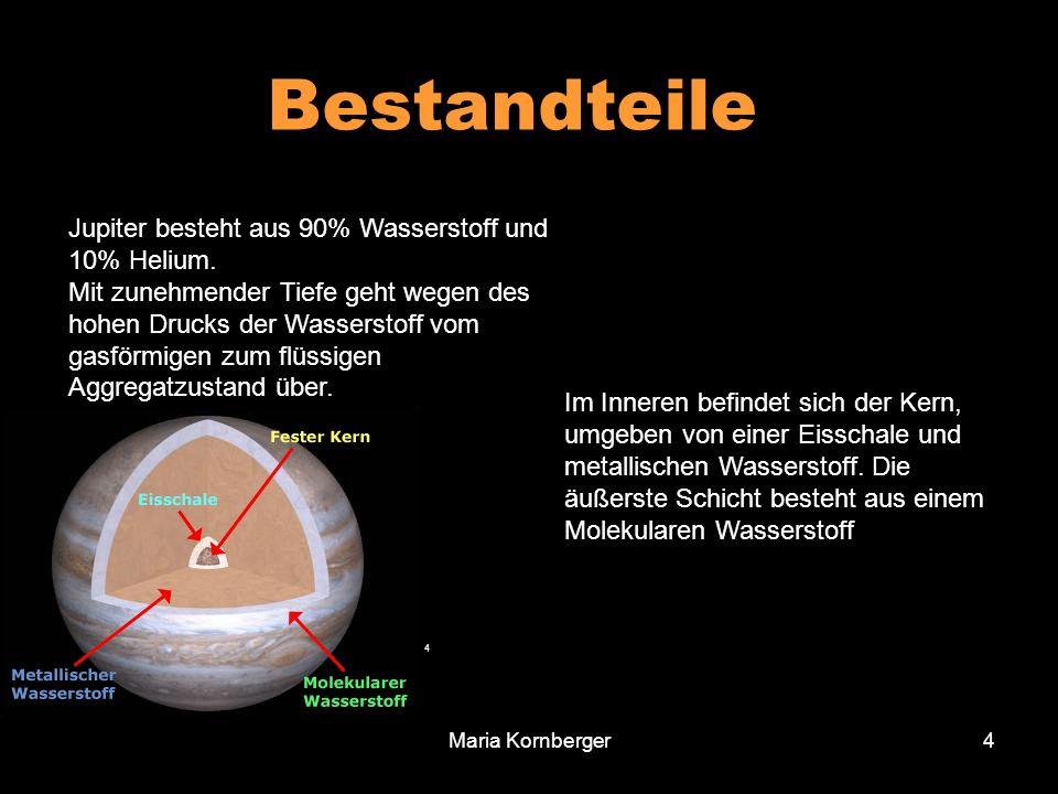 Maria Kornberger4 Jupiter besteht aus 90% Wasserstoff und 10% Helium. Mit zunehmender Tiefe geht wegen des hohen Drucks der Wasserstoff vom gasförmige