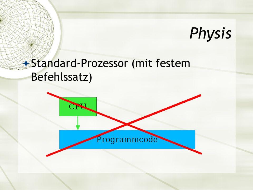 Physis Standard-Prozessor (mit festem Befehlssatz)