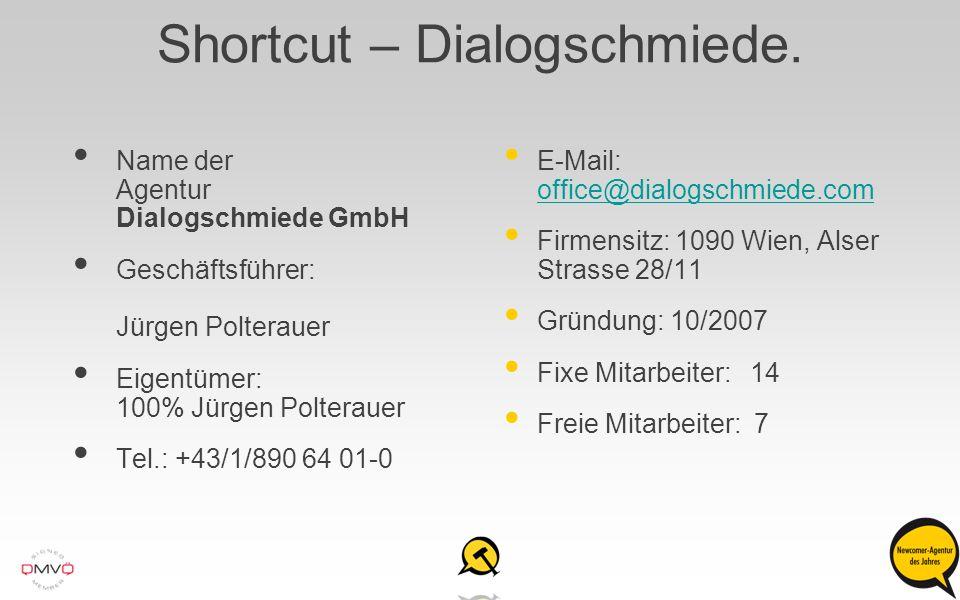 Shortcut – Dialogschmiede.