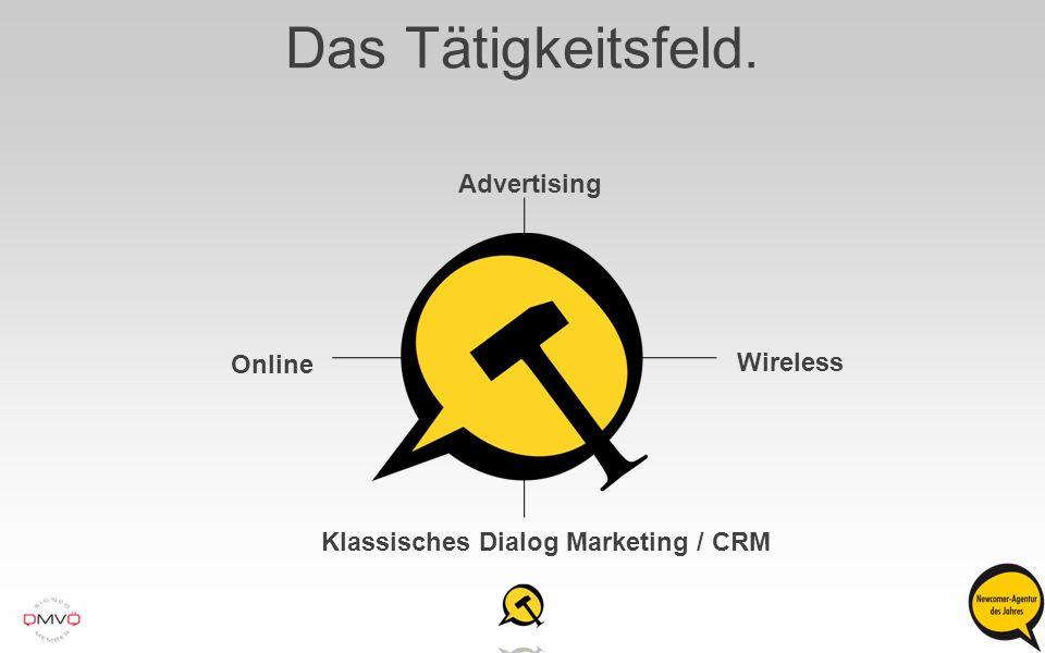 Das Tätigkeitsfeld. Online Advertising Klassisches Dialog Marketing / CRM Wireless