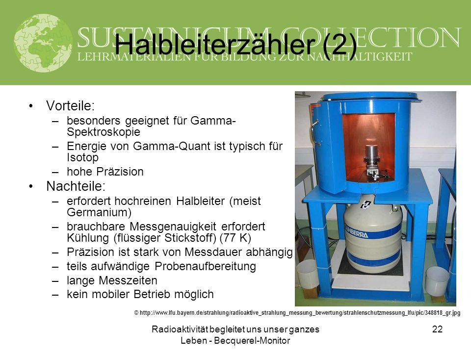Radioaktivität begleitet uns unser ganzes Leben - Becquerel-Monitor 22 Halbleiterzähler (2) Vorteile: –besonders geeignet für Gamma- Spektroskopie –En