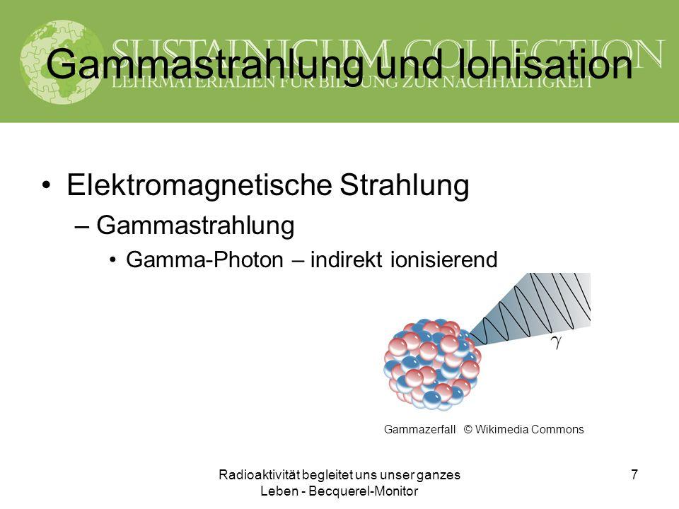 Radioaktivität begleitet uns unser ganzes Leben - Becquerel-Monitor 7 Gammastrahlung und Ionisation Elektromagnetische Strahlung –Gammastrahlung Gamma