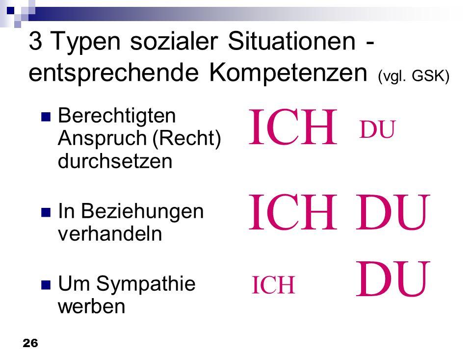 26 3 Typen sozialer Situationen - entsprechende Kompetenzen (vgl. GSK) Berechtigten Anspruch (Recht) durchsetzen In Beziehungen verhandeln Um Sympathi