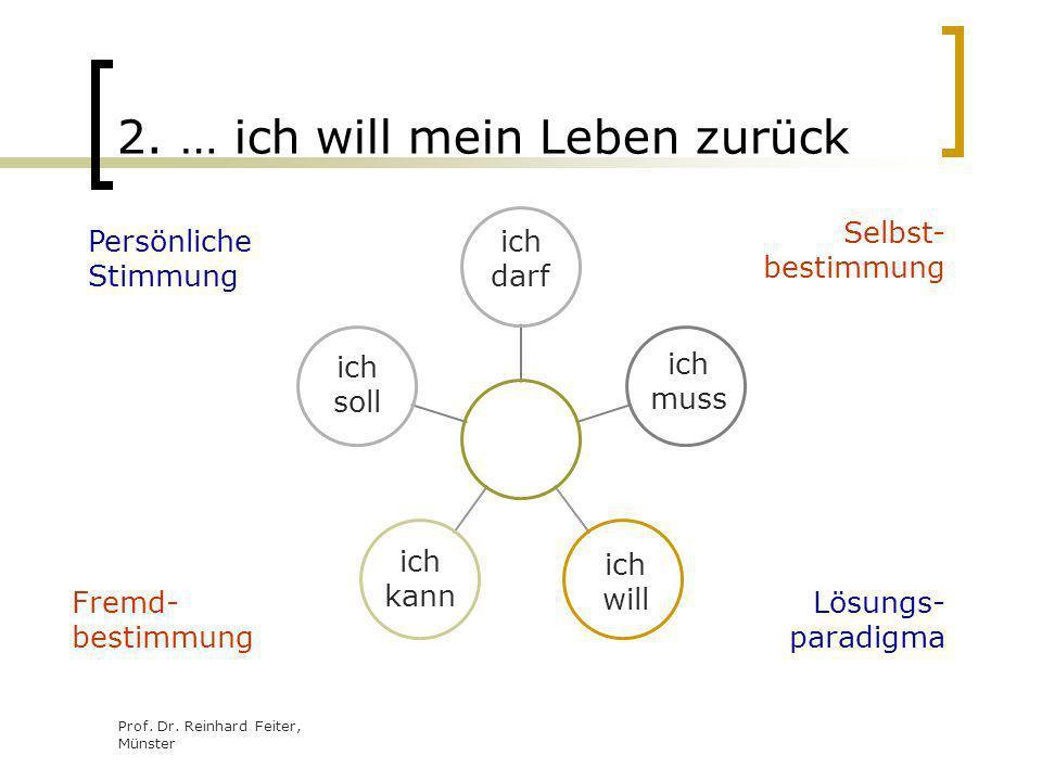 Prof. Dr. Reinhard Feiter, Münster 2. … ich will mein Leben zurück ich soll ich muss ich darf ich will ich kann Fremd- bestimmung Lösungs- paradigma P