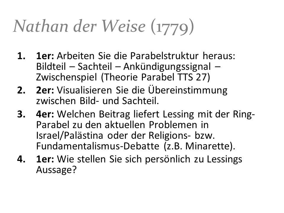 Nathan der Weise (1779) 1.1er: Arbeiten Sie die Parabelstruktur heraus: Bildteil – Sachteil – Ankündigungssignal – Zwischenspiel (Theorie Parabel TTS 27) 2.2er: Visualisieren Sie die Übereinstimmung zwischen Bild- und Sachteil.