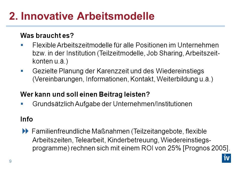 9 2. Innovative Arbeitsmodelle Was braucht es? Flexible Arbeitszeitmodelle für alle Positionen im Unternehmen bzw. in der Institution (Teilzeitmodelle