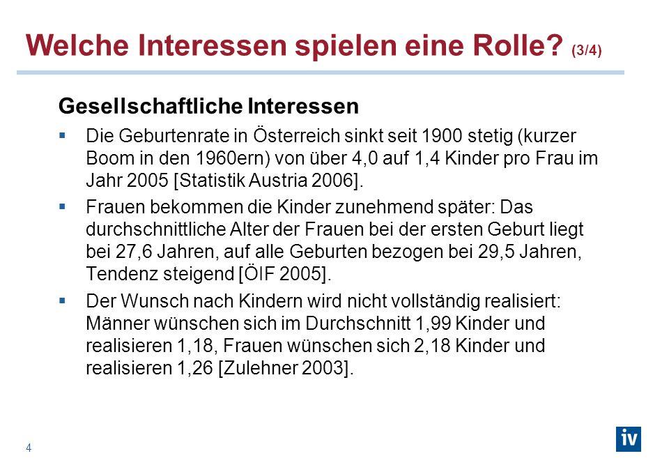 4 Welche Interessen spielen eine Rolle? (3/4) Gesellschaftliche Interessen Die Geburtenrate in Österreich sinkt seit 1900 stetig (kurzer Boom in den 1