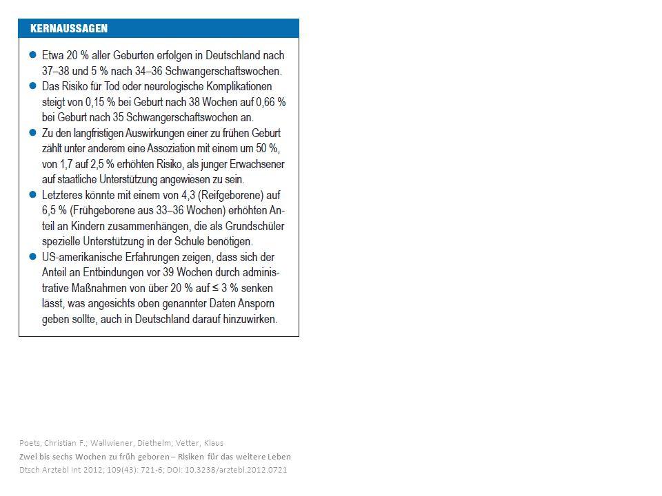 Poets, Christian F.; Wallwiener, Diethelm; Vetter, Klaus Zwei bis sechs Wochen zu früh geboren – Risiken für das weitere Leben Dtsch Arztebl Int 2012; 109(43): 721-6; DOI: 10.3238/arztebl.2012.0721
