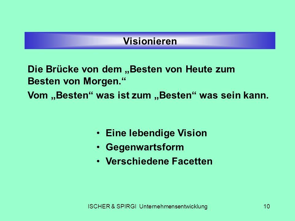 ISCHER & SPIRGI Unternehmensentwicklung10 Visionieren Die Brücke von dem Besten von Heute zum Besten von Morgen. Vom Besten was ist zum Besten was sei