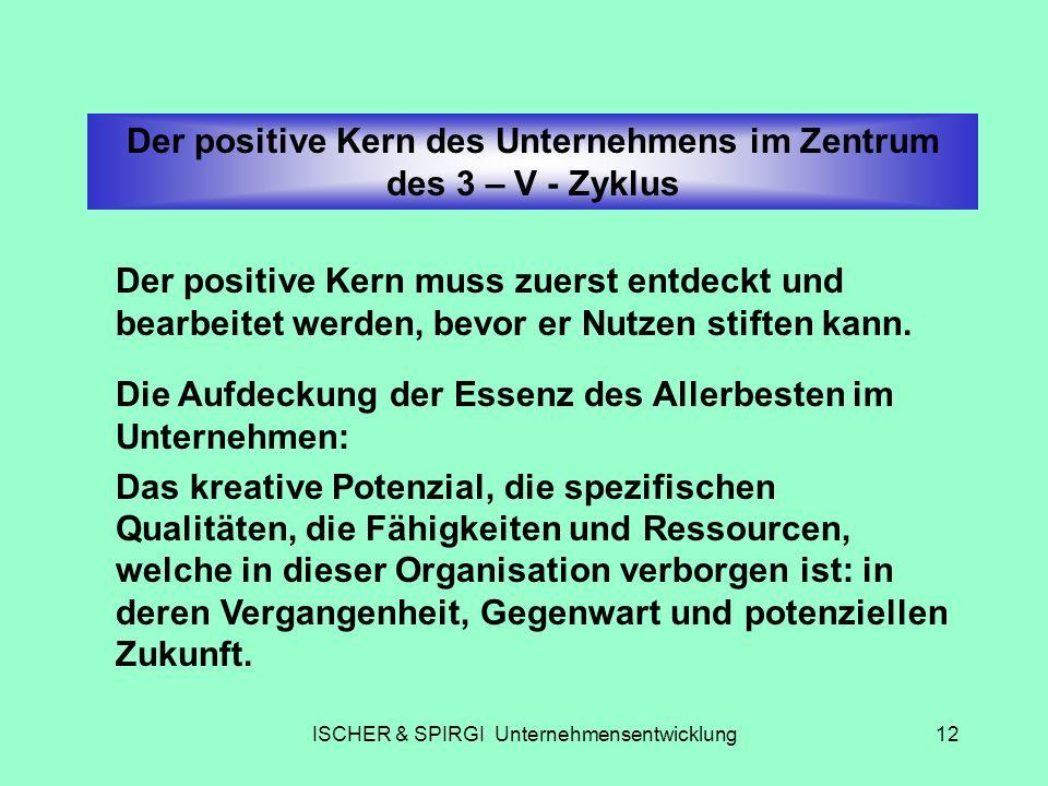 ISCHER & SPIRGI Unternehmensentwicklung12 Der positive Kern des Unternehmens im Zentrum des 3 – V - Zyklus Die Aufdeckung der Essenz des Allerbesten i