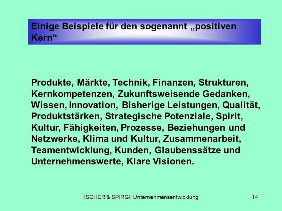 ISCHER & SPIRGI Unternehmensentwicklung14 Einige Beispiele für den sogenannt positiven Kern Produkte, Märkte, Technik, Finanzen, Strukturen, Kernkompe