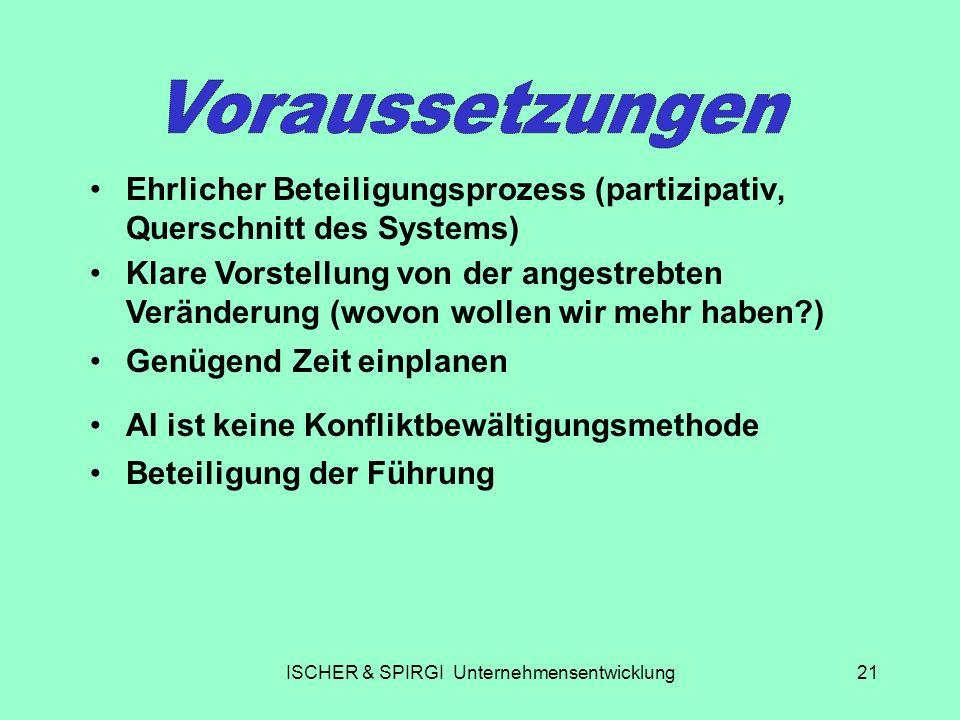 ISCHER & SPIRGI Unternehmensentwicklung21 Ehrlicher Beteiligungsprozess (partizipativ, Querschnitt des Systems) Klare Vorstellung von der angestrebten