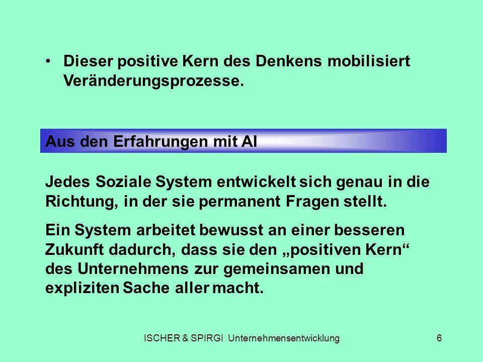 ISCHER & SPIRGI Unternehmensentwicklung6 Dieser positive Kern des Denkens mobilisiert Veränderungsprozesse. Jedes Soziale System entwickelt sich genau