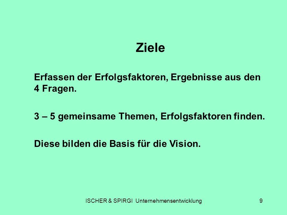 ISCHER & SPIRGI Unternehmensentwicklung10 Visionieren Die Brücke von dem Besten von Heute zum Besten von Morgen.
