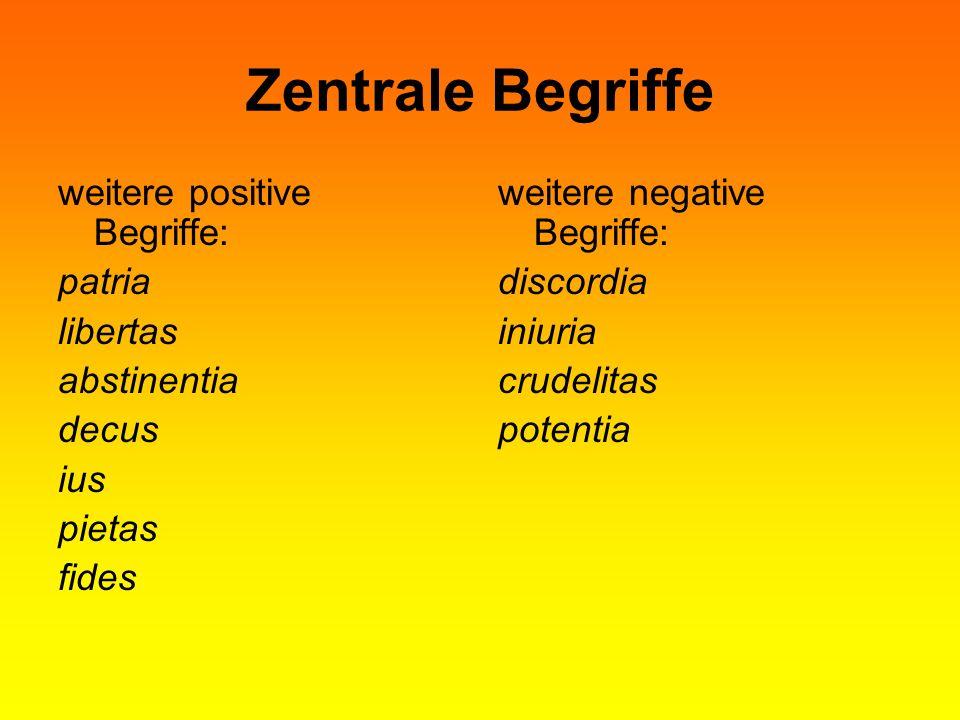 Zentrale Begriffe weitere positive Begriffe: patria libertas abstinentia decus ius pietas fides weitere negative Begriffe: discordia iniuria crudelita