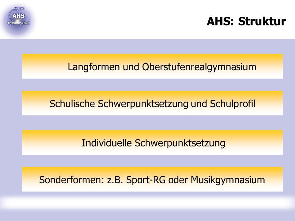 AHS: Struktur Langformen und OberstufenrealgymnasiumIndividuelle SchwerpunktsetzungSonderformen: z.B. Sport-RG oder MusikgymnasiumSchulische Schwerpun