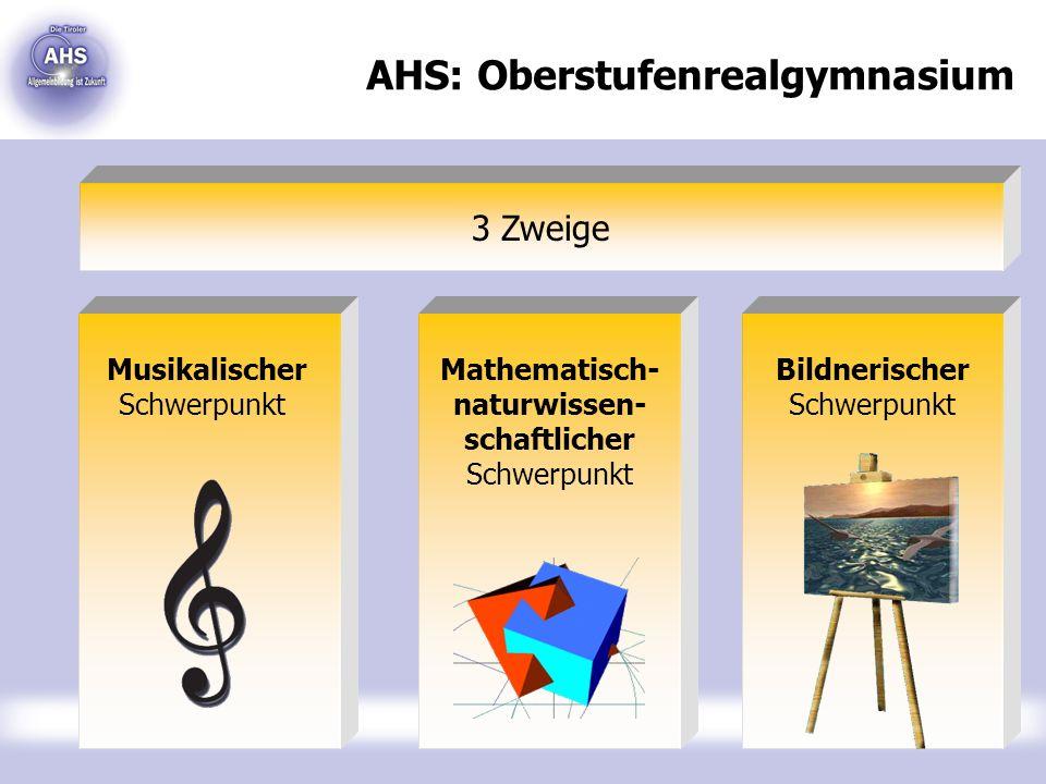 AHS: Oberstufenrealgymnasium 3 Zweige Bildnerischer Schwerpunkt Mathematisch- naturwissen- schaftlicher Schwerpunkt Musikalischer Schwerpunkt