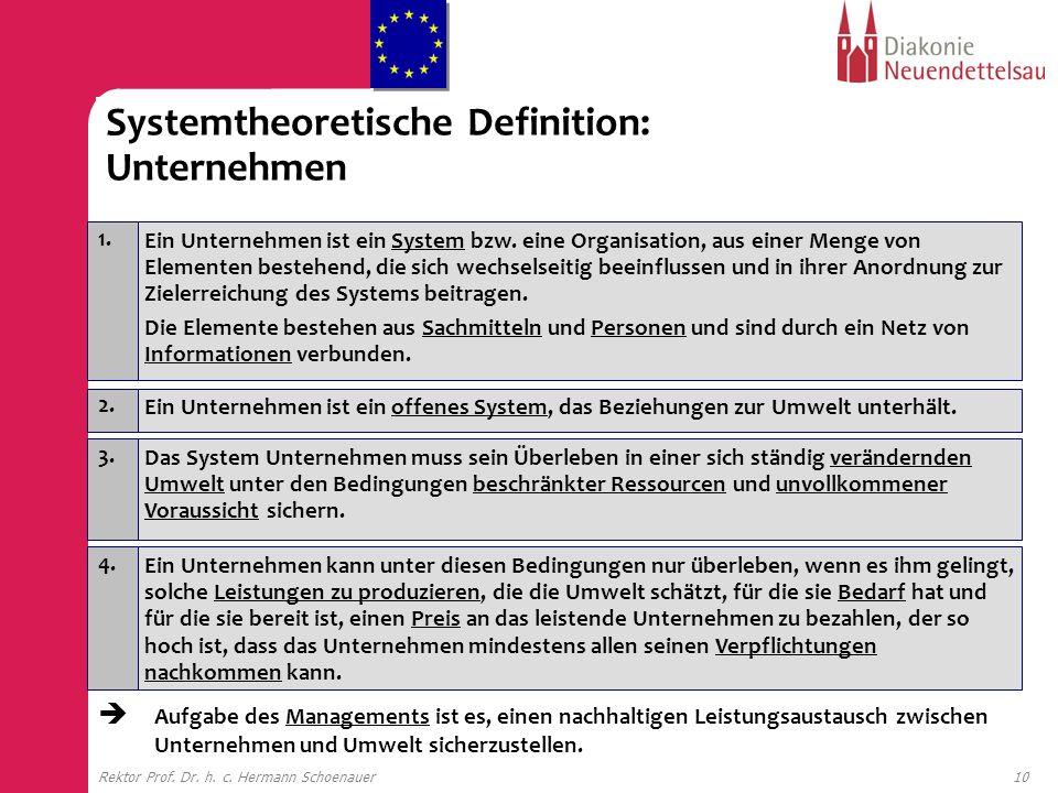 10Rektor Prof. Dr. h. c. Hermann Schoenauer Systemtheoretische Definition: Unternehmen 1. Ein Unternehmen ist ein System bzw. eine Organisation, aus e