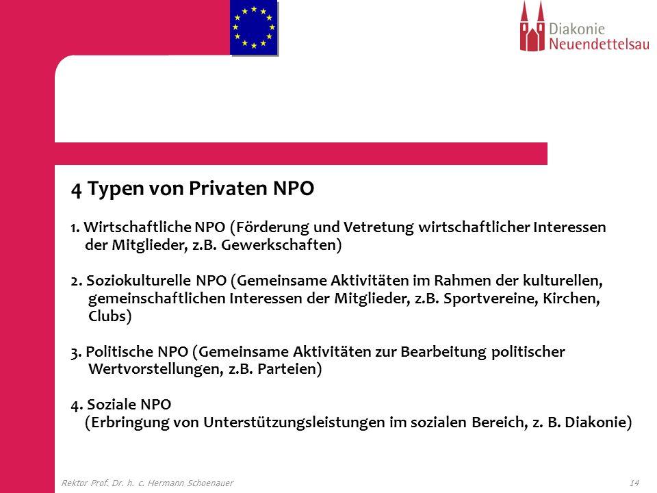 14Rektor Prof. Dr. h. c. Hermann Schoenauer 4 Typen von Privaten NPO 1. Wirtschaftliche NPO (Förderung und Vetretung wirtschaftlicher Interessen der M