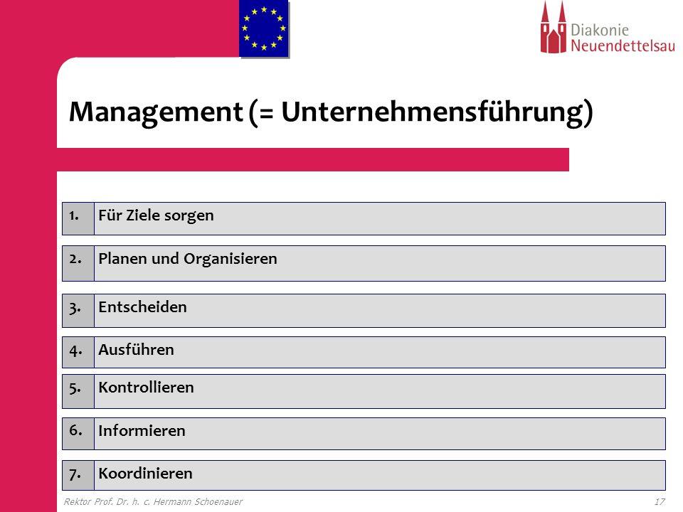17Rektor Prof. Dr. h. c. Hermann Schoenauer 1. Für Ziele sorgen 2. Planen und Organisieren 3. Entscheiden 4. Ausführen 5. Kontrollieren 6. Informieren