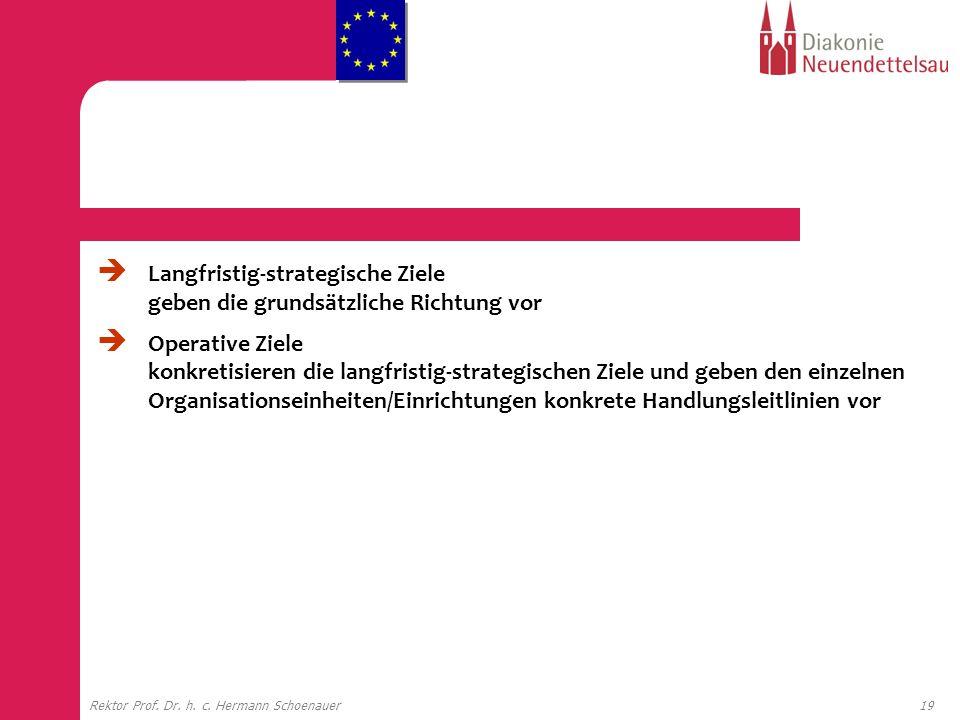 19Rektor Prof. Dr. h. c. Hermann Schoenauer Langfristig-strategische Ziele geben die grundsätzliche Richtung vor Operative Ziele konkretisieren die la