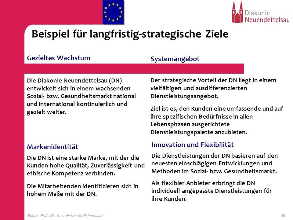 20Rektor Prof. Dr. h. c. Hermann Schoenauer Gezieltes Wachstum Die Diakonie Neuendettelsau (DN) entwickelt sich in einem wachsenden Sozial- bzw. Gesun