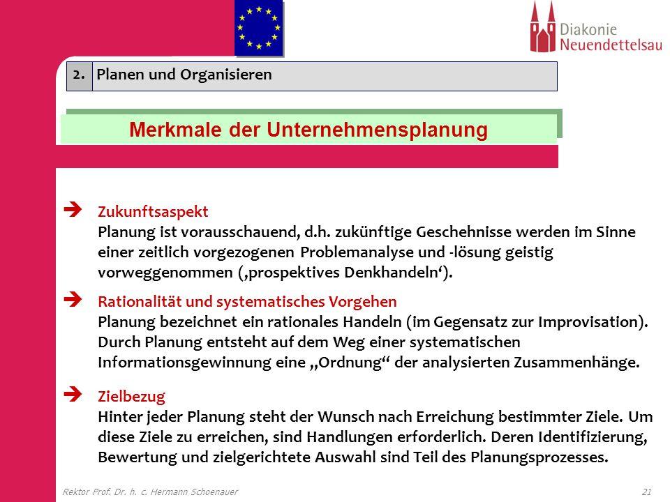 21Rektor Prof. Dr. h. c. Hermann Schoenauer 2. Planen und Organisieren Zukunftsaspekt Planung ist vorausschauend, d.h. zukünftige Geschehnisse werden