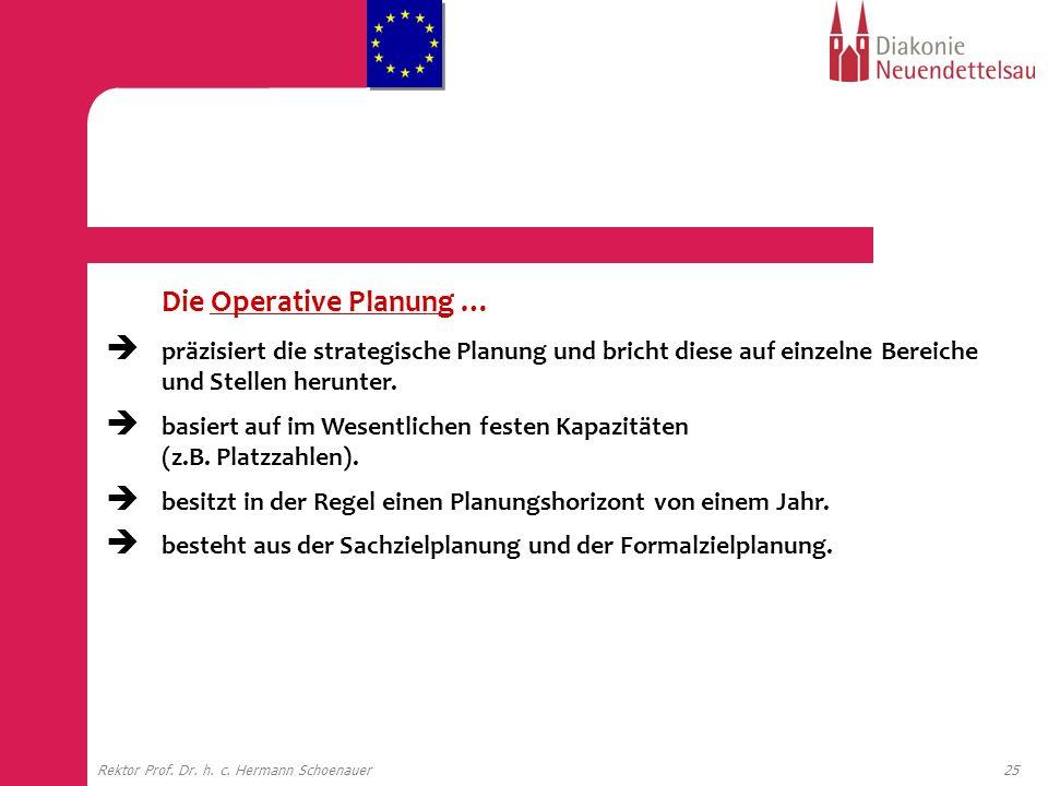 25Rektor Prof. Dr. h. c. Hermann Schoenauer Die Operative Planung … präzisiert die strategische Planung und bricht diese auf einzelne Bereiche und Ste
