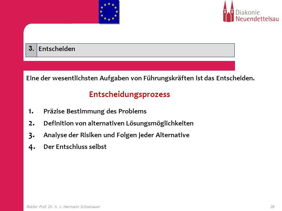 28Rektor Prof. Dr. h. c. Hermann Schoenauer 1. Präzise Bestimmung des Problems 2. Definition von alternativen Lösungsmöglichkeiten 3. Analyse der Risi