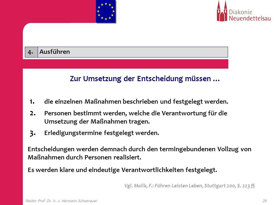 29Rektor Prof. Dr. h. c. Hermann Schoenauer 1. die einzelnen Maßnahmen beschrieben und festgelegt werden. 2. Personen bestimmt werden, welche die Vera