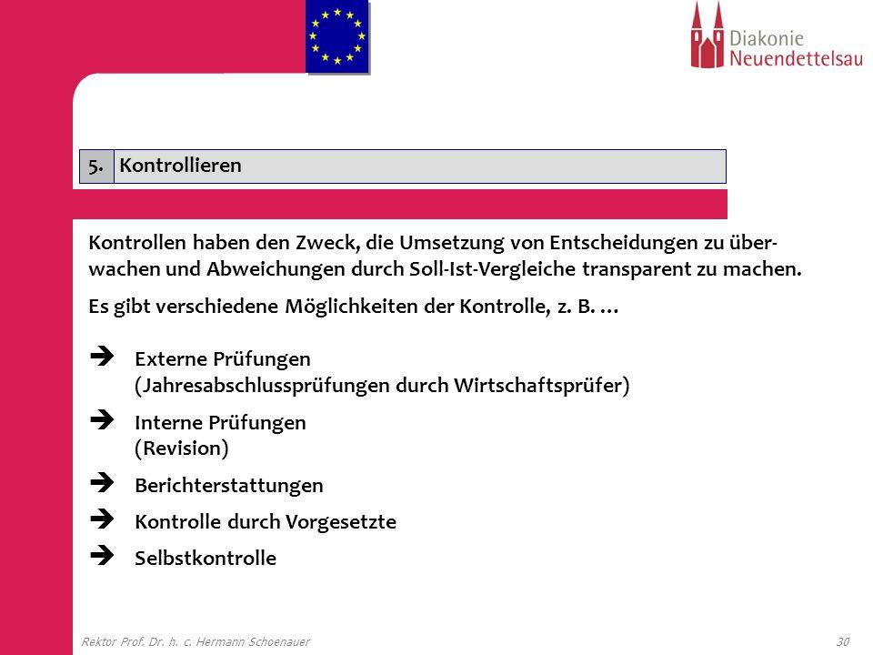 30Rektor Prof. Dr. h. c. Hermann Schoenauer Externe Prüfungen (Jahresabschlussprüfungen durch Wirtschaftsprüfer) Interne Prüfungen (Revision) Berichte